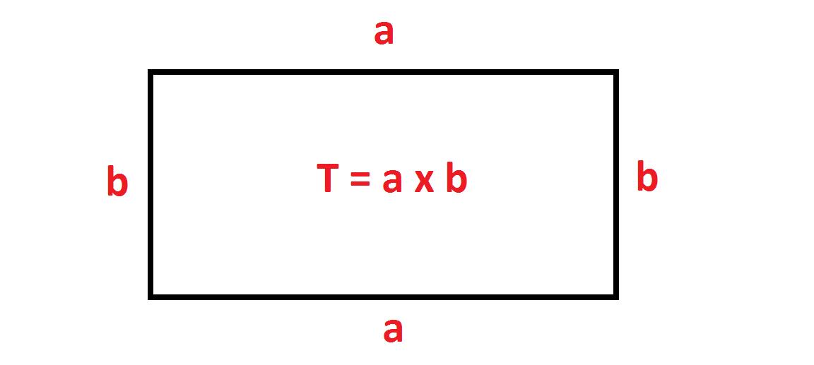 Négyzetméter, terület számítás képlet